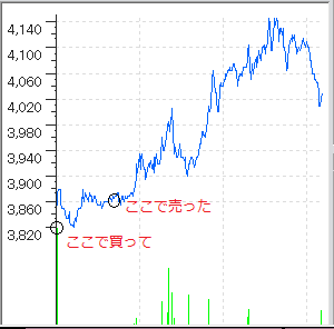 131126chart.png